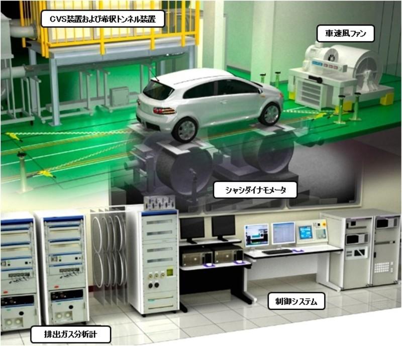 草草了事還是無力可管?日本交通部針對車輛驗測不實制定相關罰則