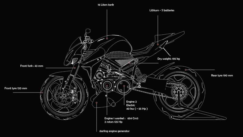 轉子引擎復甦契機 《Furion Motorcycles》發想「雙轉子Hybrid概念機車」