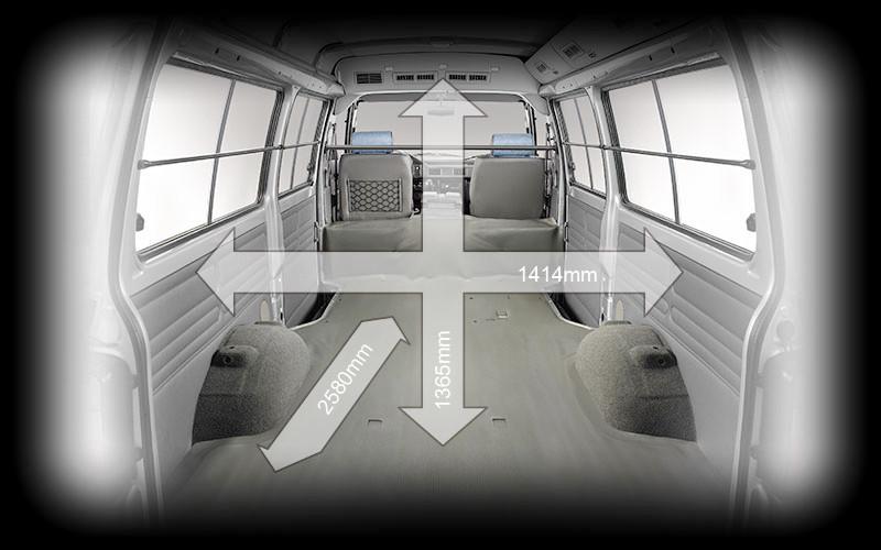 事業進階好夥伴 2018年台灣市場生財工具之《中型商用車》彙整