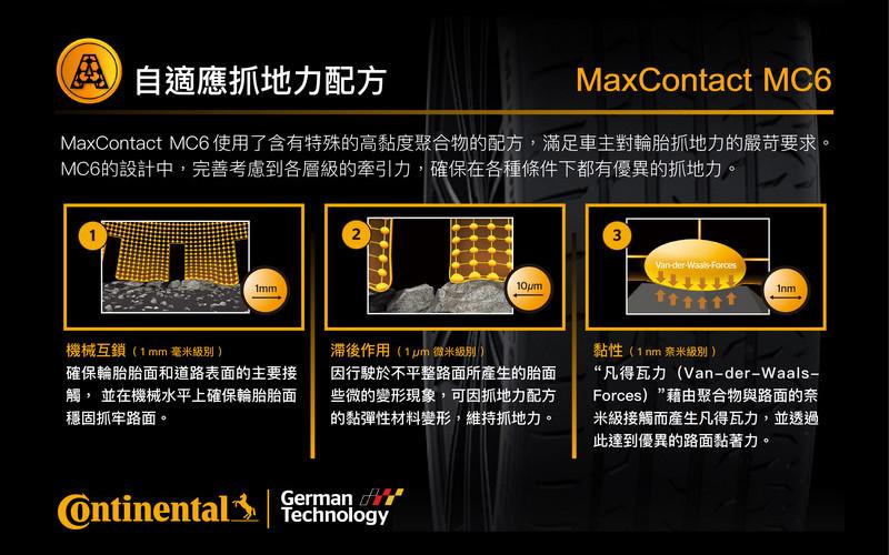 濕地性能讓人驚艷 德國馬牌《Continental MaxContact MC6》測試心得