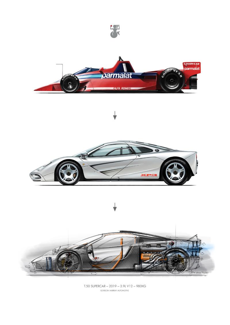 《McLaren F1》後裔 Gordon Murray揭露《T.50》超跑細節