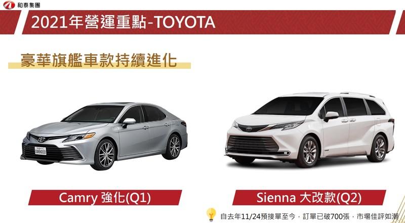 和泰公布新車規劃《Toyota GR Yaris》第三季限量導入 《Toyota GR 86》第四季導入台灣
