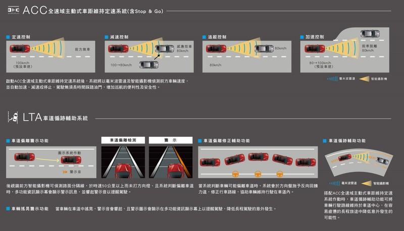 下殺百萬內!小改款 《Toyota Camry》新增2.0升汽油引擎 全速域ACC 92.9萬元起
