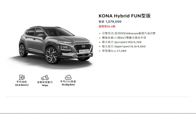 《KONA Hybrid FUN型版》百萬有找|LV2半自駕 後多連桿 平均油耗24.8km/L