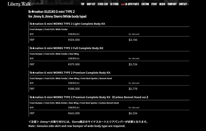 你沒看錯就是它!日本知名改裝廠LBWK大改《Jimny》打造暗黑迷你《G-Class》