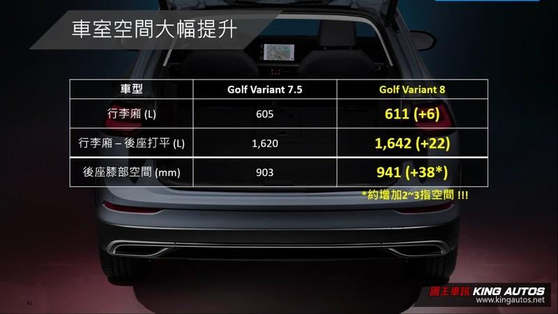 福斯八代《Golf》5大產品重點整理 首次導入48V輕油電動力,7月1日正式發表!
