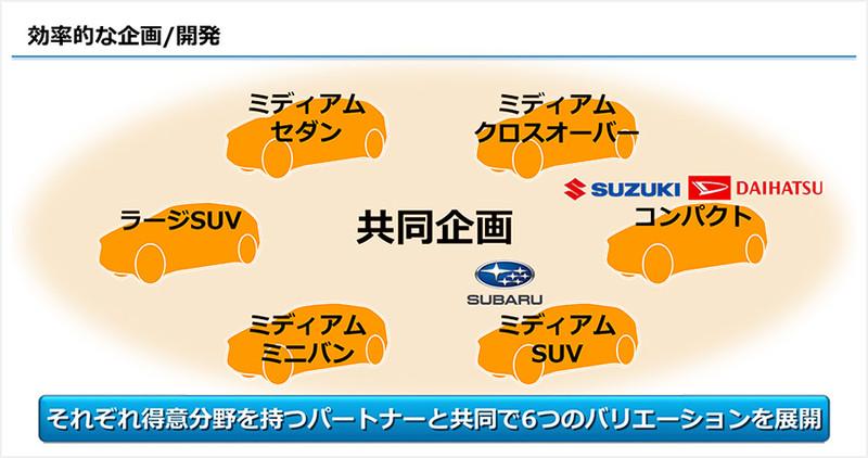 因應燃油車禁令?《Suzuki》成立EV事業本部 負責開發電動車