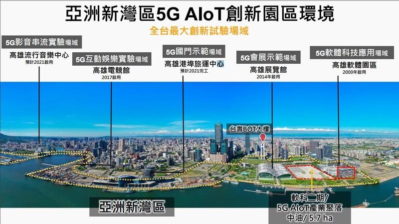 國內最大5G AIoT實證場域「亞灣5G AIoT創新園區」蓄勢待發