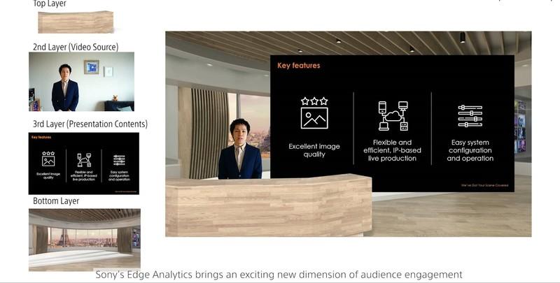 戴口罩也能精準人臉追蹤!《Sony》推出AI智慧影像分析單位 x PTZ遙控攝影機更新韌體功能