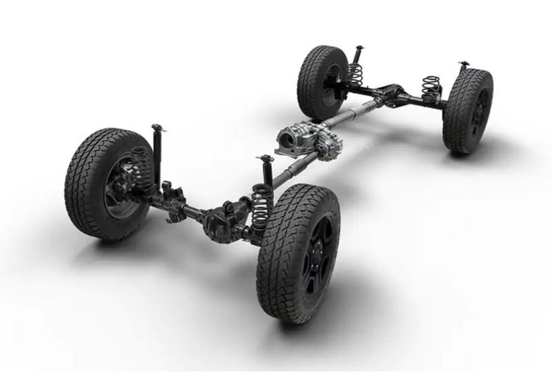 多年後還是那麼帥《Jeep Wrangler》吉普藍哥80週年紀念版