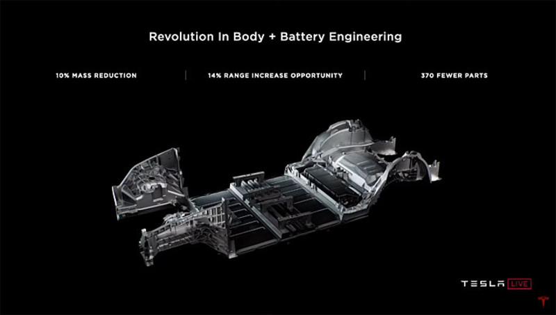 《Tesla》2021年第二季財報解密:產銷破20萬成單季最佳、市佔率/淨利創新高、新電池新車款悄揭進度