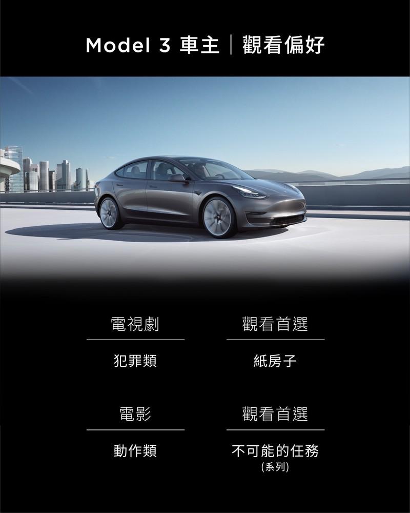 《Tesla》首推車內移動電影院  各車主「前十大追劇排行榜」出爐